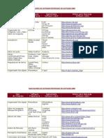 Equivalente_Sw_vs_Sp.pdf