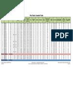 FlexTable_ Conduit Table de Pamparahuay
