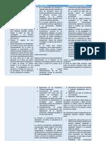 comparativo diario de campo.docx