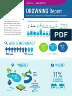 Manitoba Drowning Report 2019
