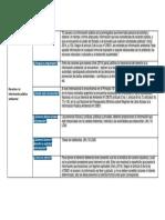 API 2.. Derecho Ambiental