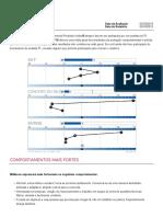 Avaliação Comportamental Predictive
