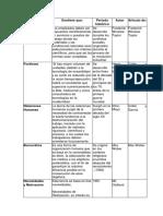 TP Integrados Sociología 2019