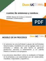 1 1 3 La Organizacion Como Fuente de Emisiones y Residuos