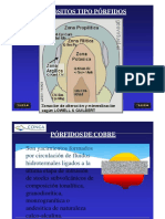 Depositos Tipo Porfido.pdf