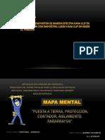 mapamentalelectivahylk-160527042650