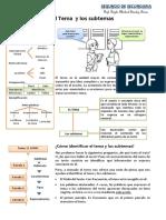224429077-El-Tema-y-Los-Subtemas.pdf