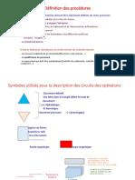 Contrôle Interne Et Flow-Chartes