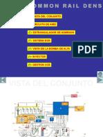 Common Rail Denso