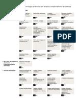 tabela de atividades do MS