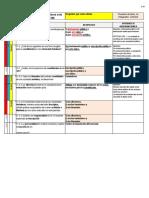 SOC_Parcial 2_20181204 09.39 frecuentes 150.pdf