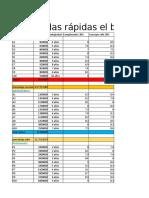 Datos Para Evaluar