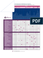 Mapping of ITIL 4, COBIT and IT4IT practices.pdf