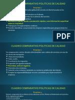 Cuadro Comparativo Politicas de Calidad (Actividad)
