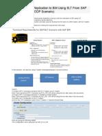 Data Provisioning in SAP HANA