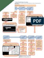 PlanProfile Sheets