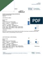 Justificacion de los ajustes utilizados.docx