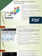 El Marketing Por Correo Electrónico y La Explosión Del Spam