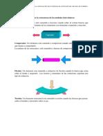 Modulos Fotovoltaicos, Acciones (VI)