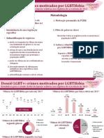Infografico LGBT