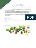 Guía Visual de la dieta Keto