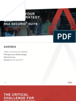 Why RSA Secure ID Suite