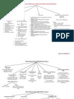 Ringkasan_Materi_Tes_Wawasan_Kebangsaan.pdf