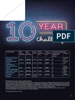 HDFC MF 10 Year Challenge - Leaflet (as of January 31, 2019) - Low Res