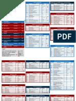 FedRAMP Control Quick Guide V12