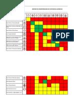 Matriz de Compactibilidad SERVIDOR.xlsx