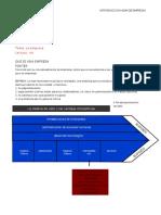 Notas Intro Adm Empresas M1 Ago2011