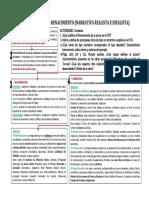 LA PROSA DEL XVI.pdf