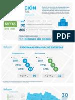 SECRETARÍADEEDUCACIÓNDEBOGOTÁ.pdf
