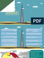 Dubai Real Estate -Overview