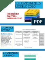 Los Cinco Componentes Del Modelo Coso