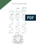 InverseTrig.pdf
