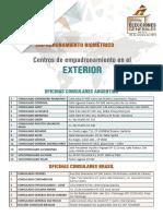 Centros Empadronamiento Exterior Bolivia 2019