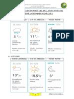 Registro de Temperaturas Del 13 Al 17 de Junio en La Ciudad de Oxapampa