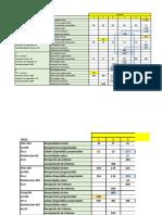 UPT Adm de La Producción - Sesión 5 - MRP - Ejemplo Desarrollado en Clase (2)