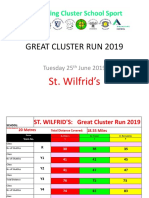 great cluster run 2019 - st