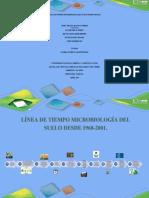 Línea de Tiempo Microbiología Del Suelo_grupo 303019