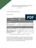 Análisis de Resultados Punto de Ablandamiento de Materiales Bituminosos
