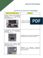 Equipements Laboratoire de Microbiologie