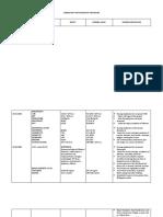 5 Laboratory and Diagnostic Procedure