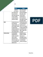 API Numero 3 Mediacion Negociacion y Arbitraje. Marquez Romina