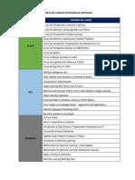 OFERTA-DE-CURSOS-INTELIGENCIA-ARTIFICIAL (1).pdf