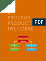 Proceso Pruductivo Del Cobre(50pag)
