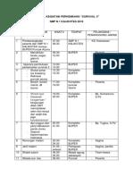 0 Form Daftar Riwayat Hidup