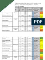 Elaboracion de La Matriz de Leopold Proyecto Arequipa