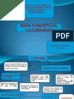 mapaconceptual- cobranza